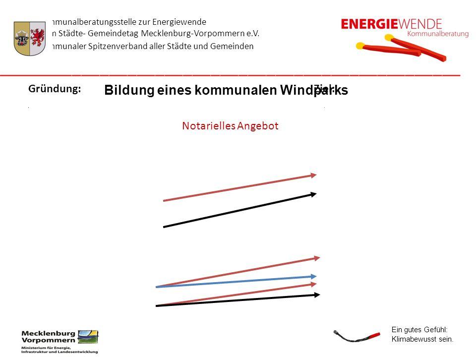 Bildung eines kommunalen Windparks