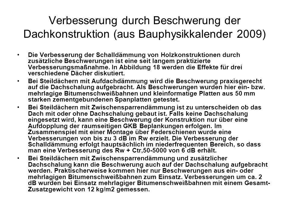 Verbesserung durch Beschwerung der Dachkonstruktion (aus Bauphysikkalender 2009)