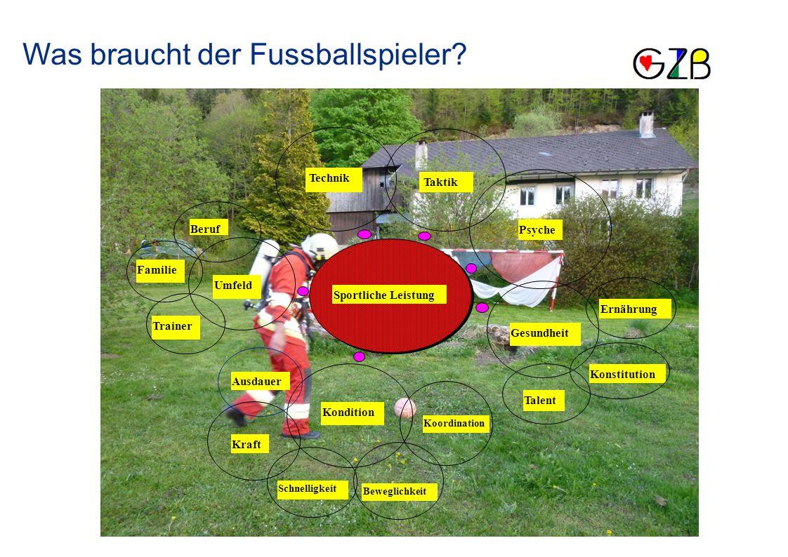 Was braucht der Fussballspieler