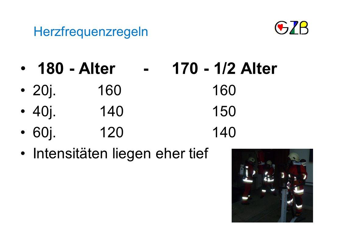 Herzfrequenzregeln 180 - Alter - 170 - 1/2 Alter. 20j. 160 160. 40j. 140 150.