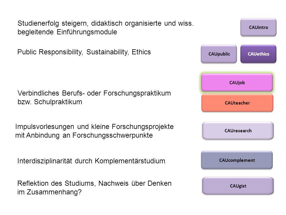 Public Responsibility, Sustainability, Ethics