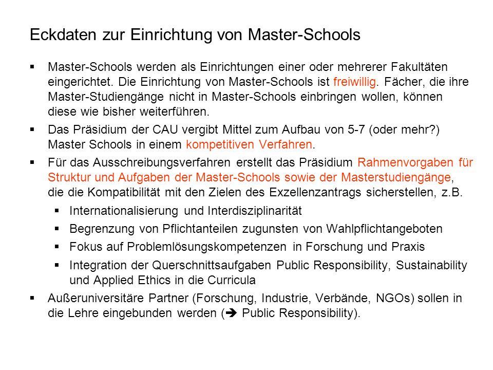 Eckdaten zur Einrichtung von Master-Schools