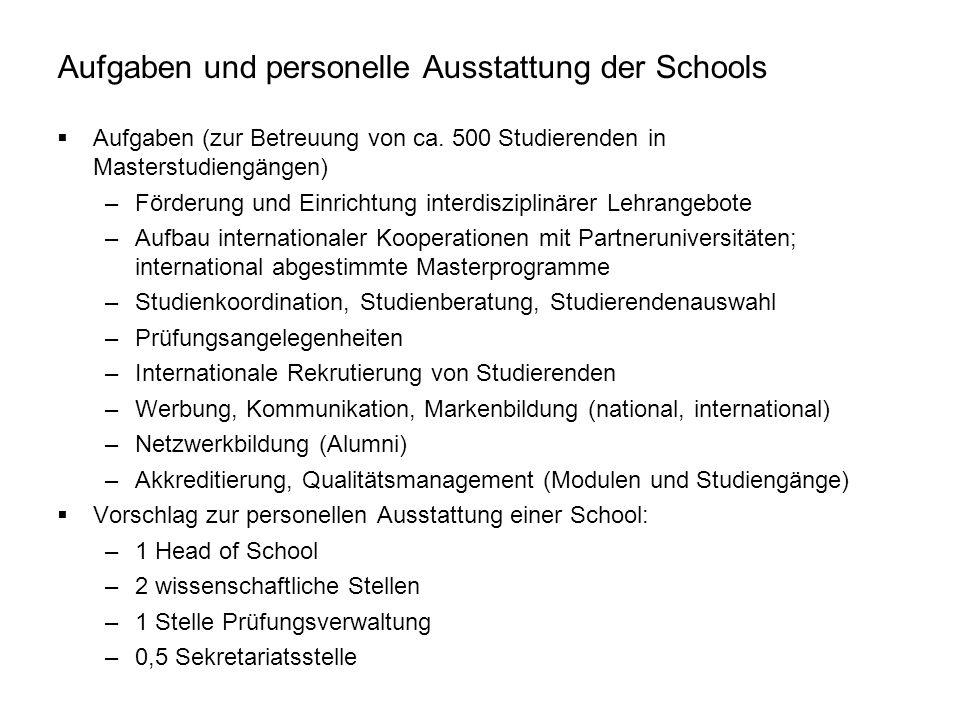 Aufgaben und personelle Ausstattung der Schools