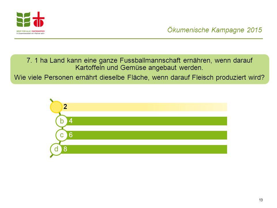 7. 1 ha Land kann eine ganze Fussballmannschaft ernähren, wenn darauf Kartoffeln und Gemüse angebaut werden.