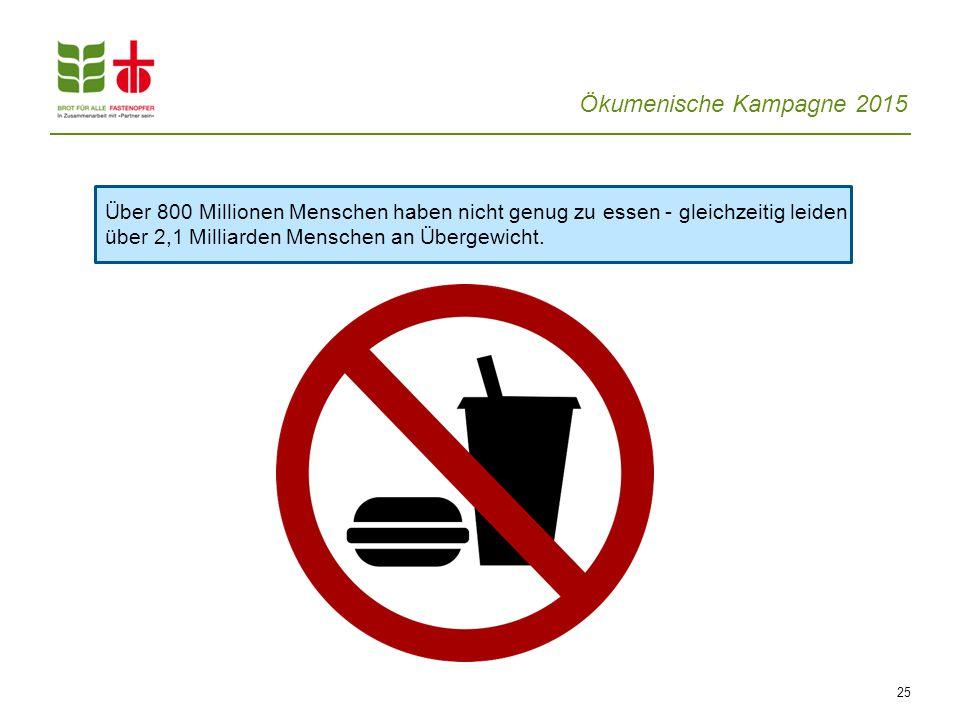 Über 800 Millionen Menschen haben nicht genug zu essen - gleichzeitig leiden über 2,1 Milliarden Menschen an Übergewicht.