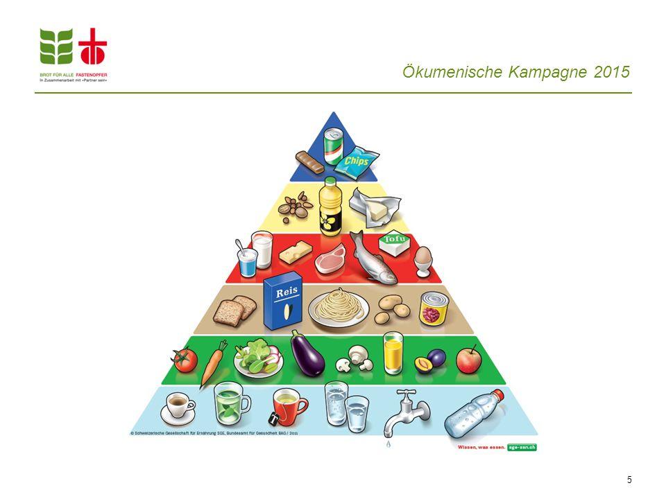 Fleisch, Fisch, Eier & Tofu sind wichtige Eiweisslieferanten.