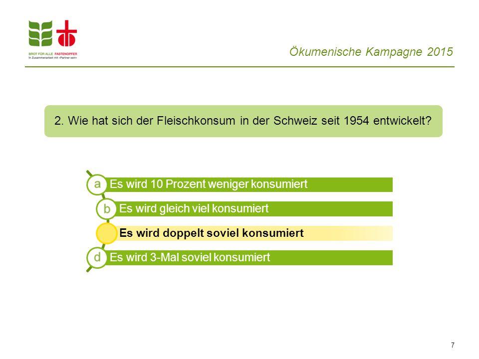 2. Wie hat sich der Fleischkonsum in der Schweiz seit 1954 entwickelt
