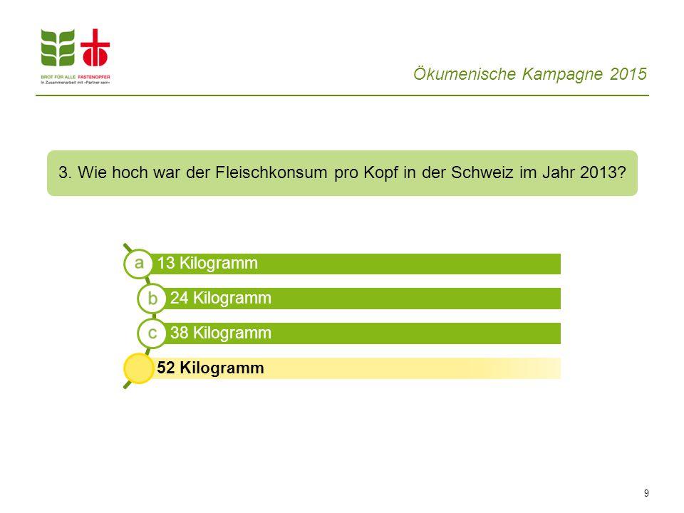 3. Wie hoch war der Fleischkonsum pro Kopf in der Schweiz im Jahr 2013