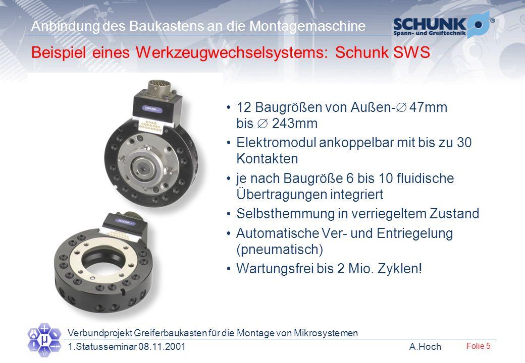 Beispiel eines Werkzeugwechselsystems: Schunk SWS