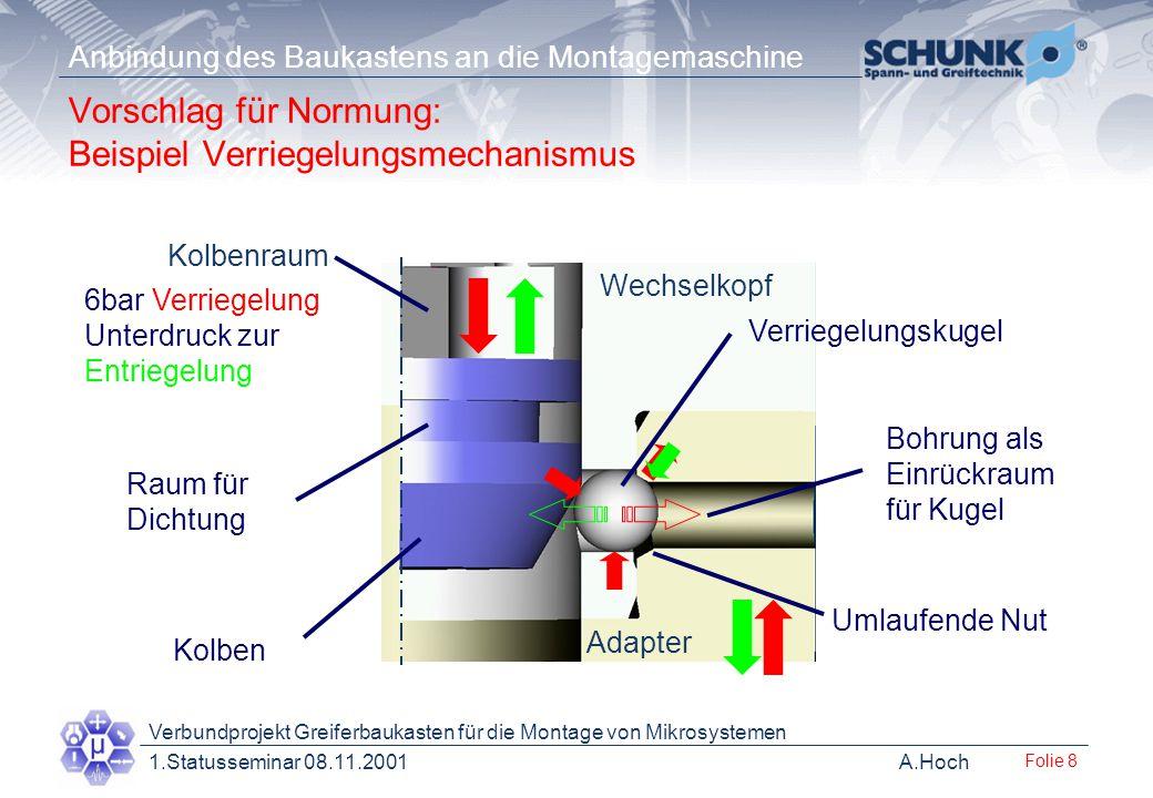 Vorschlag für Normung: Beispiel Verriegelungsmechanismus