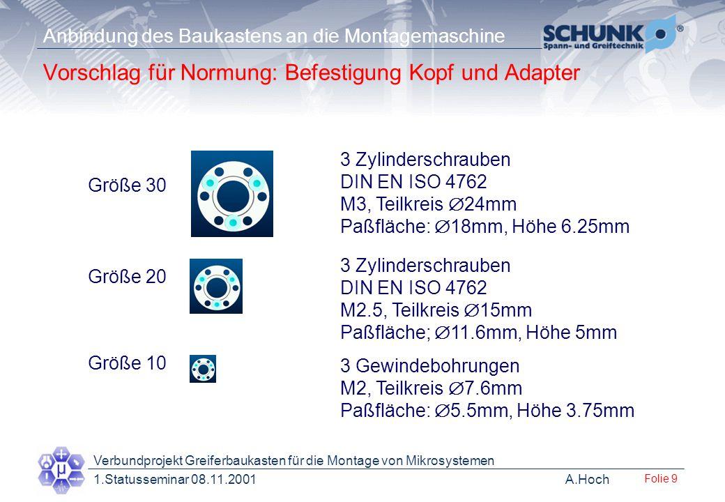 Vorschlag für Normung: Befestigung Kopf und Adapter