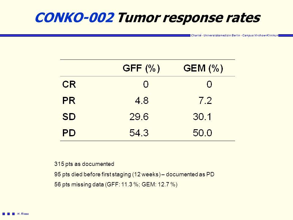 CONKO-002 Tumor response rates