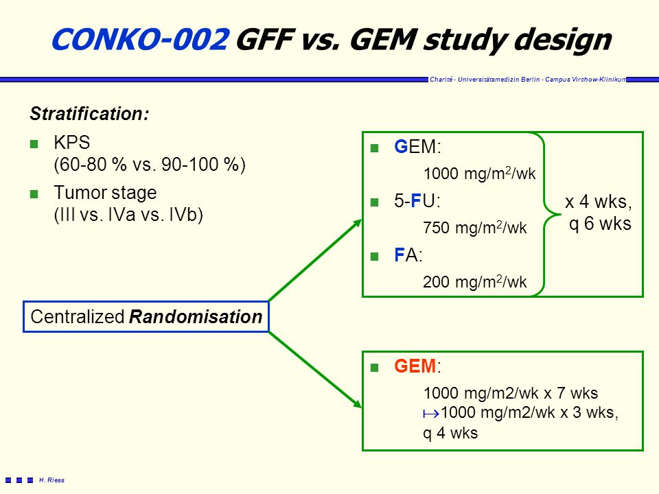 CONKO-002 GFF vs. GEM study design