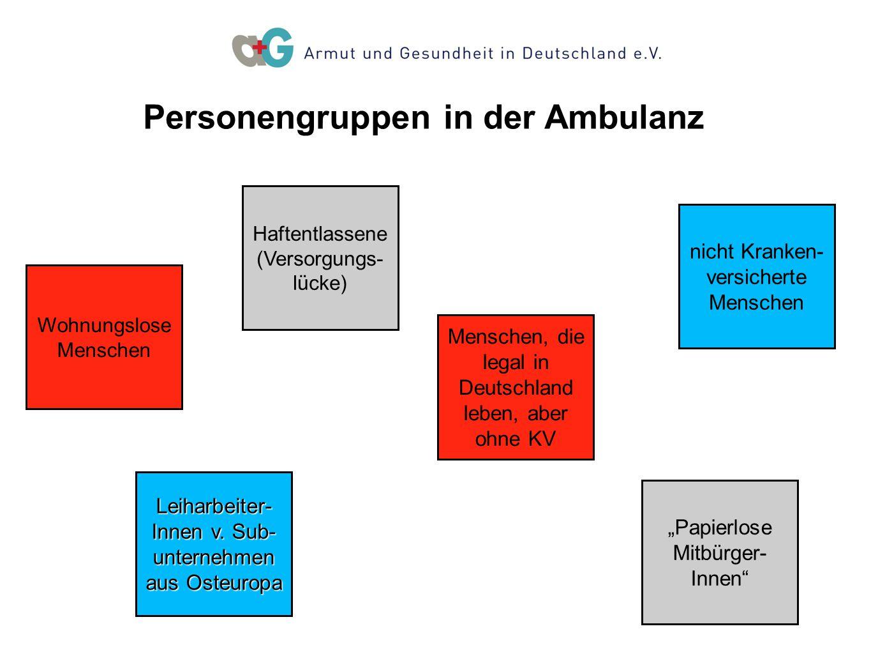 Personengruppen in der Ambulanz