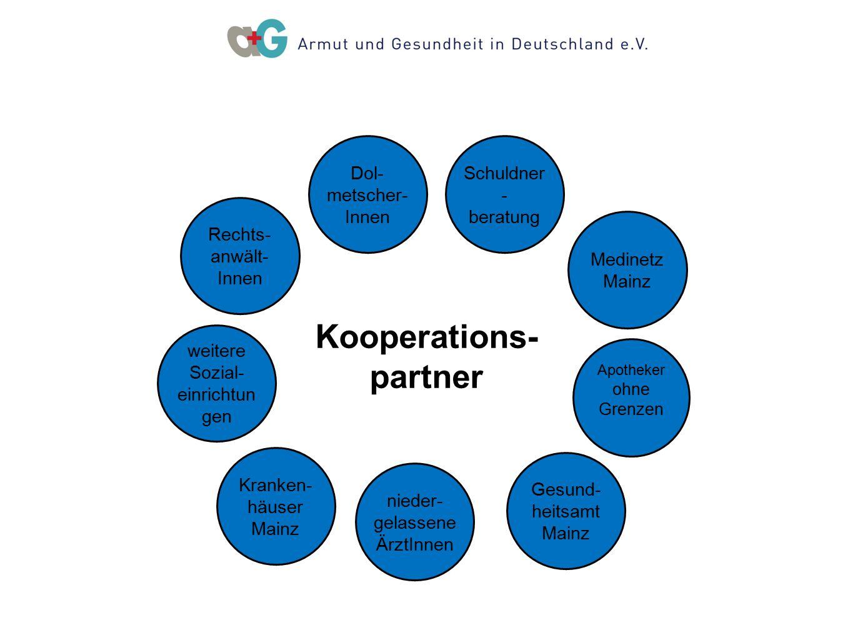 Kooperations- partner
