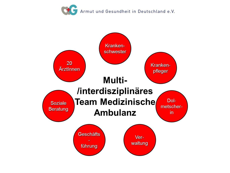 Multi-/interdisziplinäres Team Medizinische Ambulanz