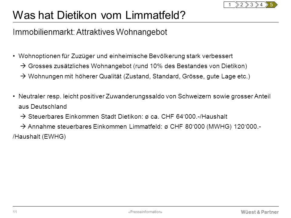 Was hat Dietikon vom Limmatfeld