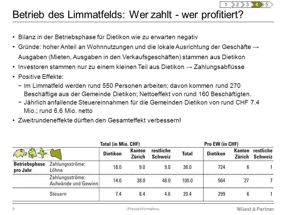 Betrieb des Limmatfelds: Wer zahlt - wer profitiert
