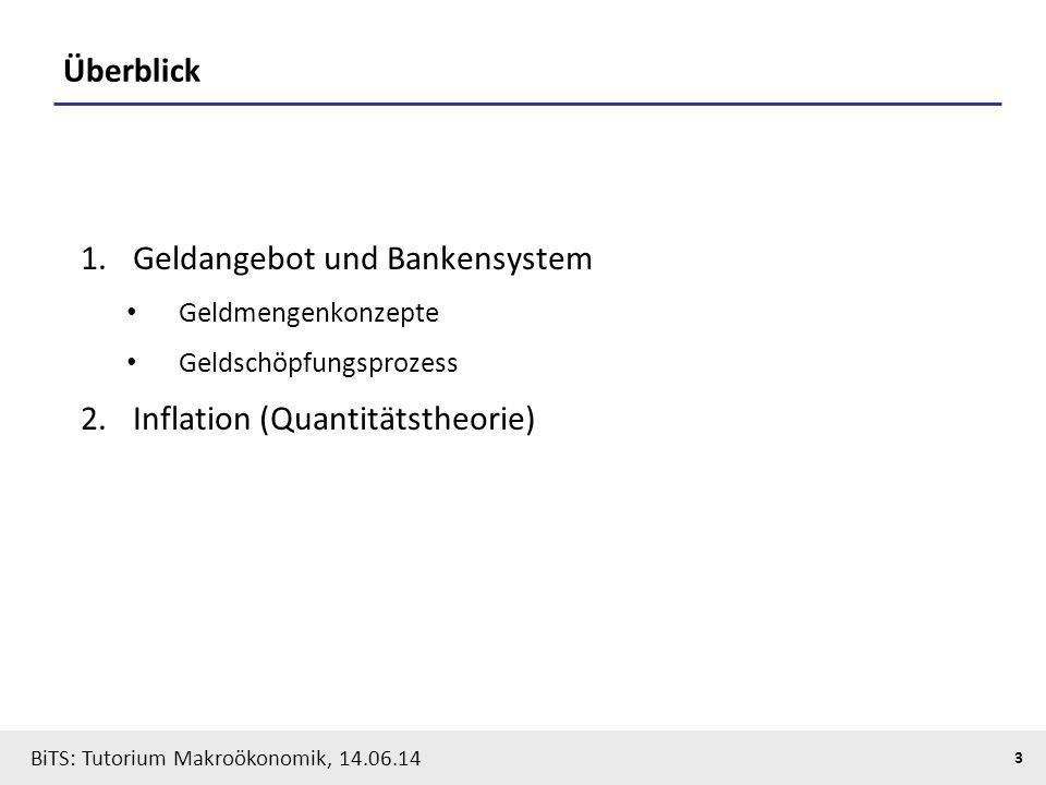 Geldangebot und Bankensystem