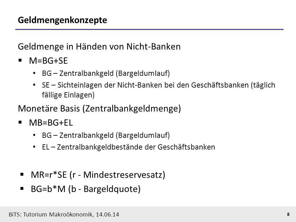 Geldmenge in Händen von Nicht-Banken M=BG+SE