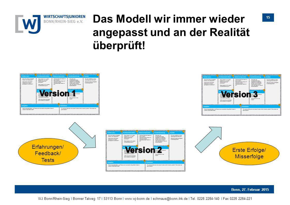 Das Modell wir immer wieder angepasst und an der Realität überprüft!
