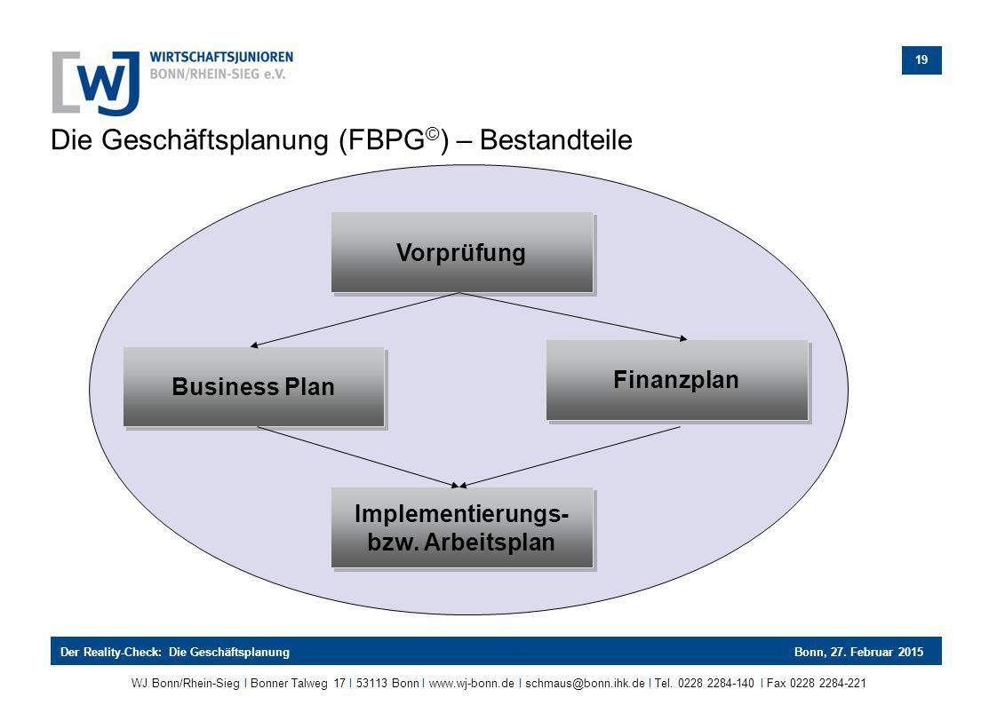 Implementierungs- bzw. Arbeitsplan