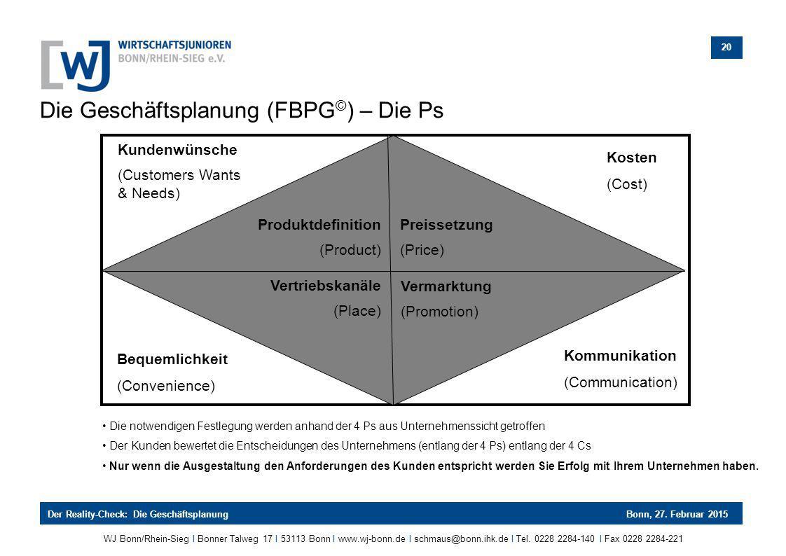 Die Geschäftsplanung (FBPG©) – Die Ps