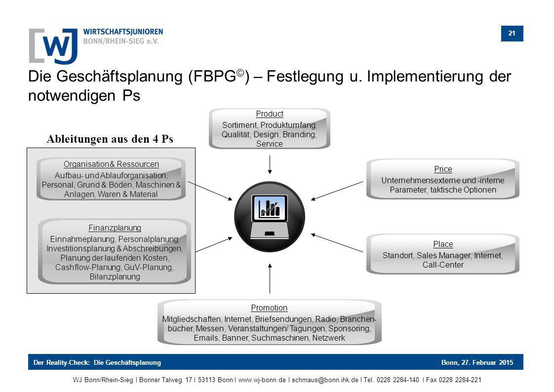 Die Geschäftsplanung (FBPG©) – Festlegung u