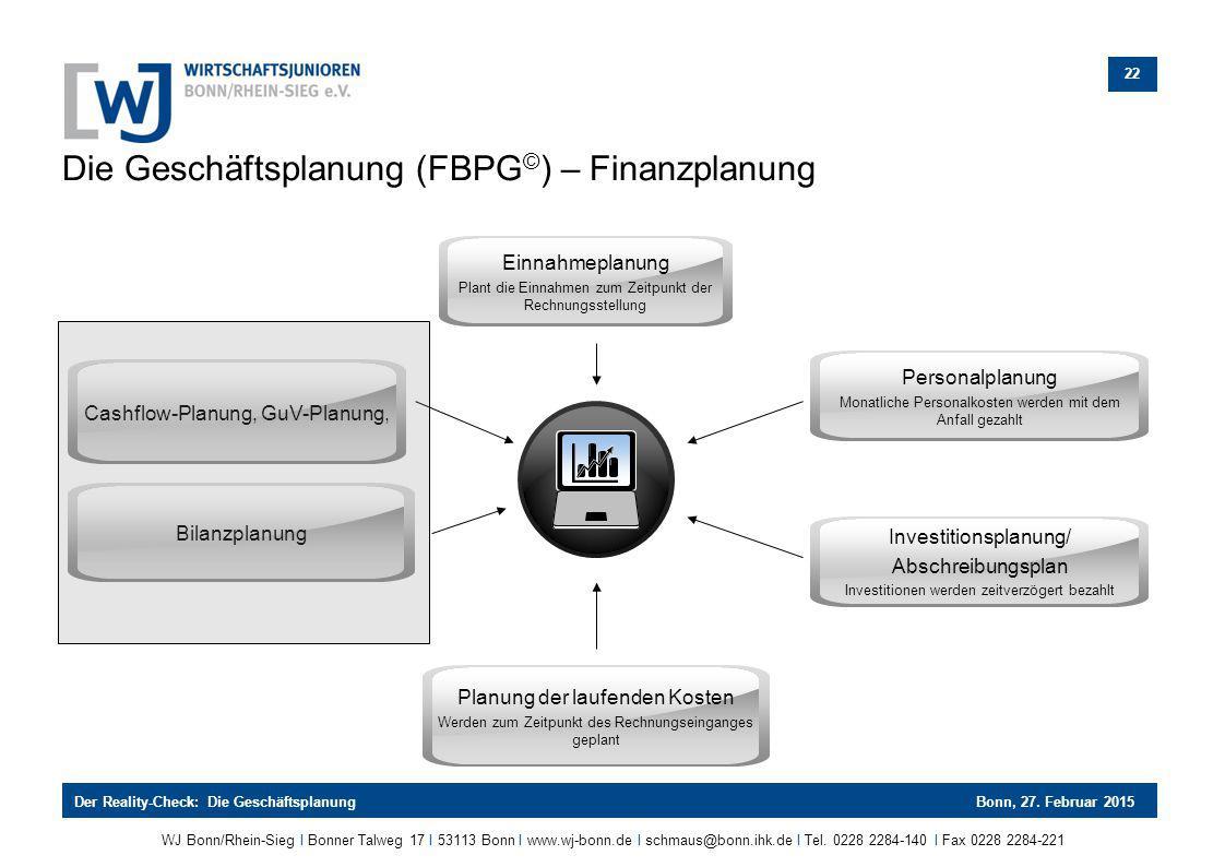 Die Geschäftsplanung (FBPG©) – Finanzplanung