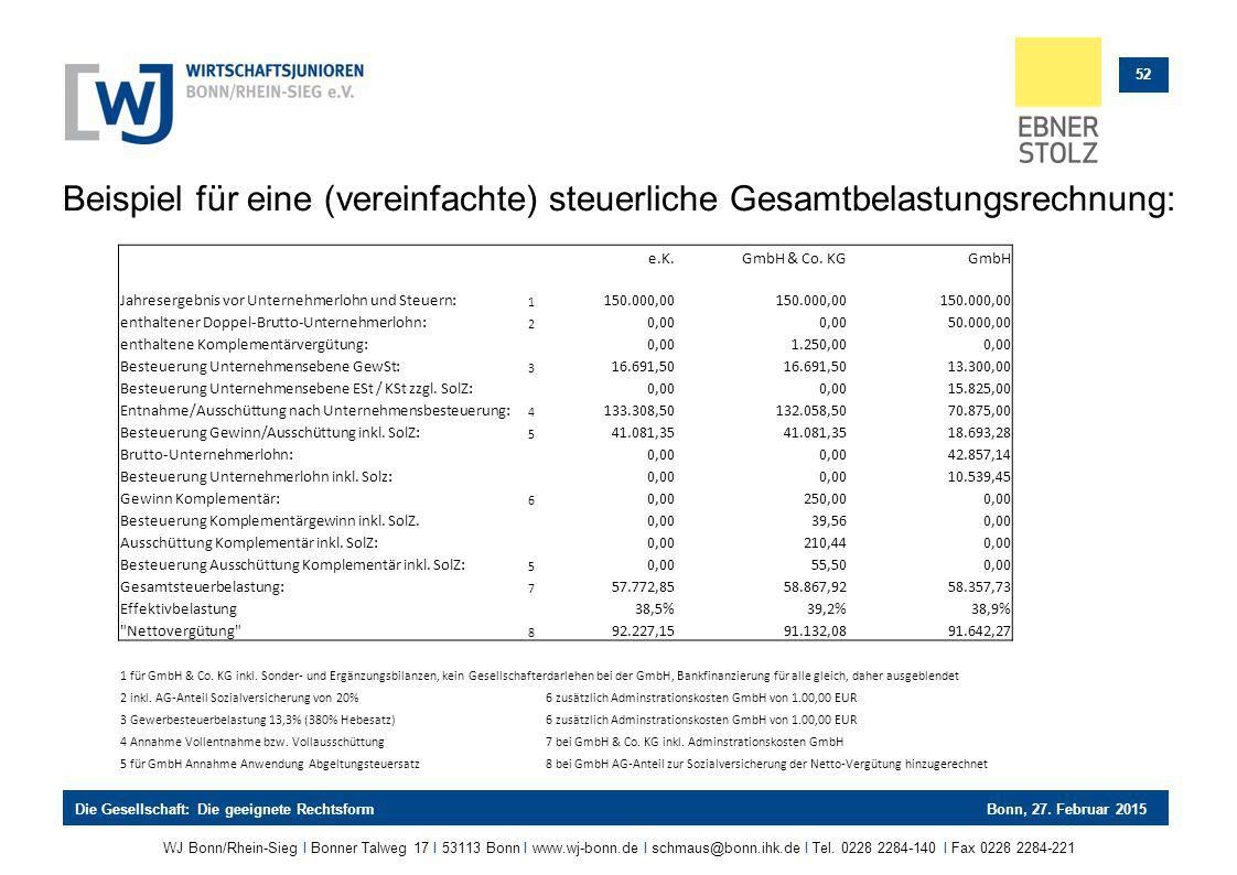 Beispiel für eine (vereinfachte) steuerliche Gesamtbelastungsrechnung: