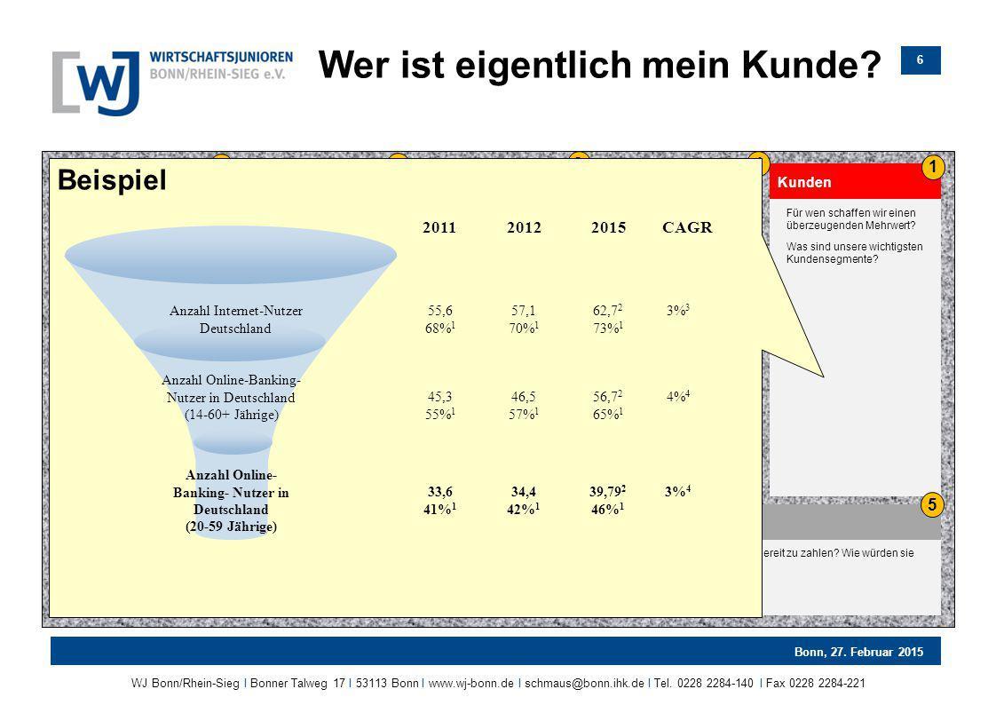 Anzahl Online-Banking- Nutzer in Deutschland