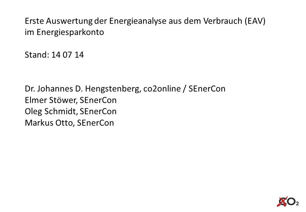 Erste Auswertung der Energieanalyse aus dem Verbrauch (EAV)