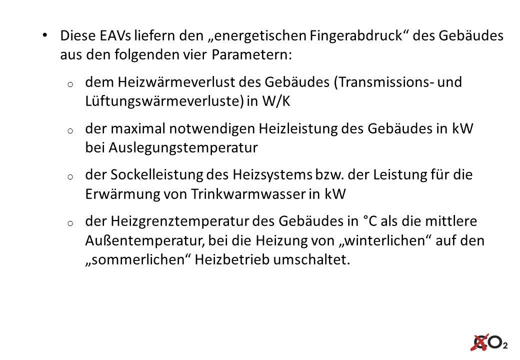 """Diese EAVs liefern den """"energetischen Fingerabdruck des Gebäudes aus den folgenden vier Parametern:"""
