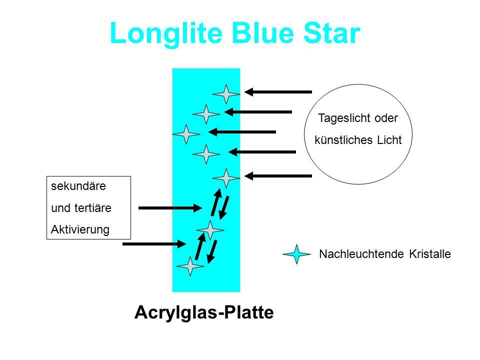 Longlite Blue Star Acrylglas-Platte Tageslicht oder künstliches Licht