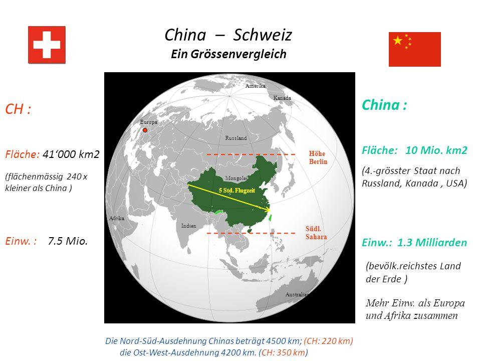 China – Schweiz Ein Grössenvergleich