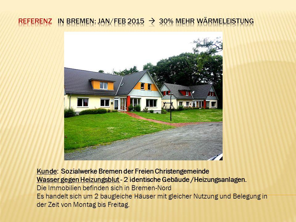 ReferEnz in Bremen: Jan/Feb 2015  30% mehr Wärmeleistung