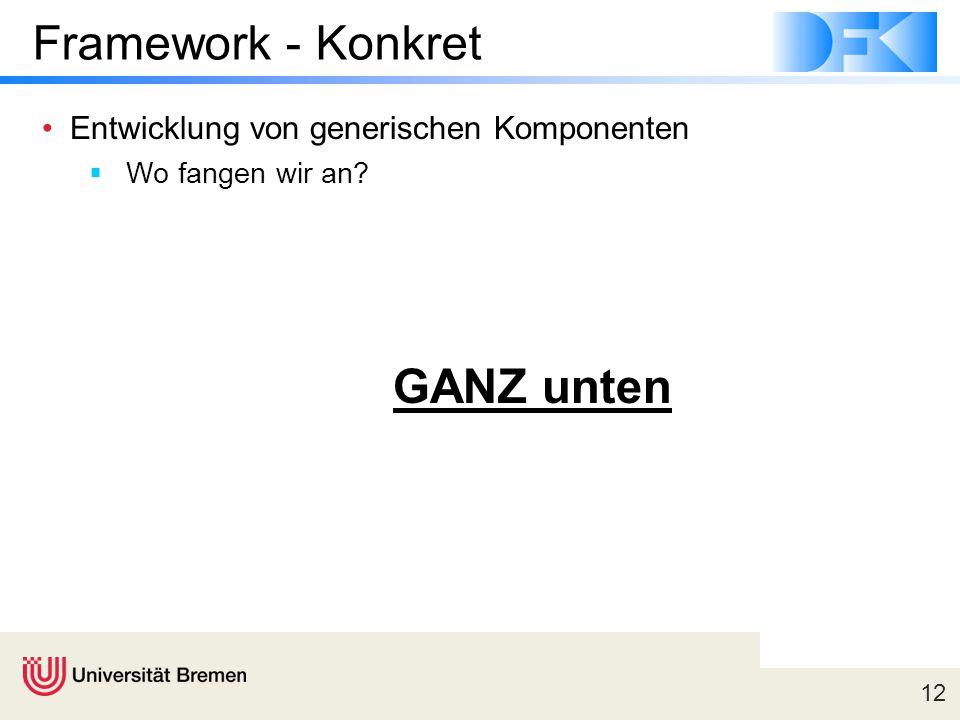 Framework - Konkret GANZ unten Entwicklung von generischen Komponenten
