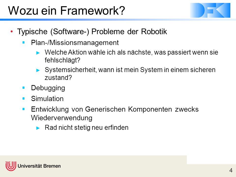 Wozu ein Framework Typische (Software-) Probleme der Robotik