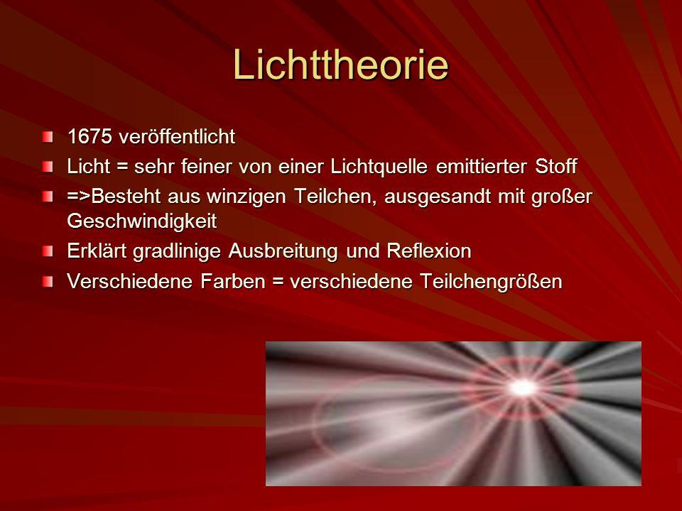 Lichttheorie 1675 veröffentlicht