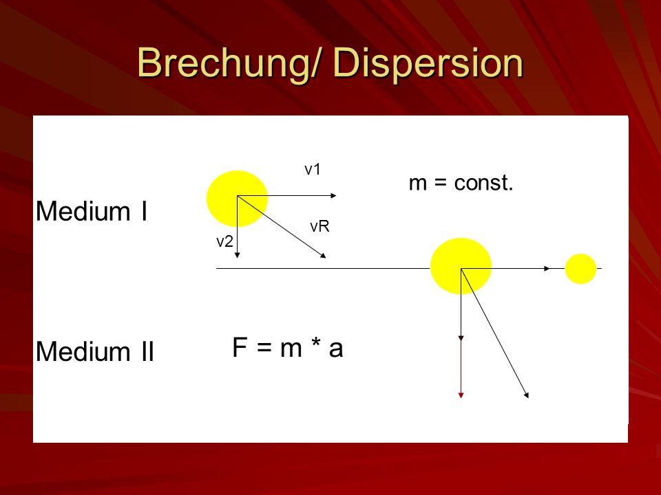 Brechung/ Dispersion v1 m = const. Medium I vR v2 F = m * a Medium II