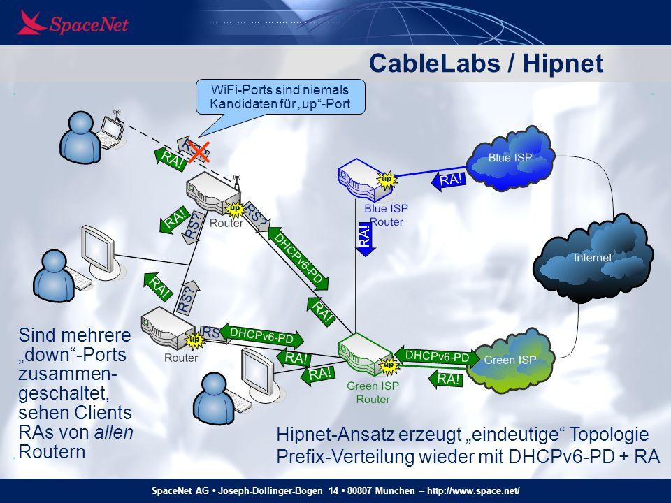 """CableLabs / Hipnet Sind mehrere """"down -Ports zusammen- geschaltet,"""