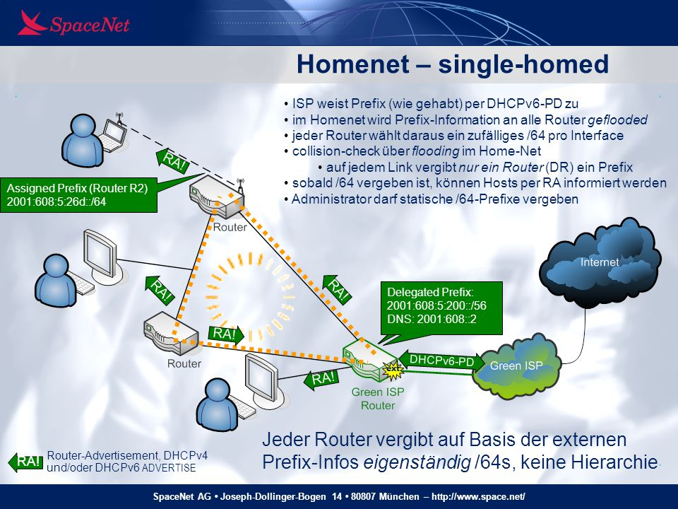 Homenet – single-homed