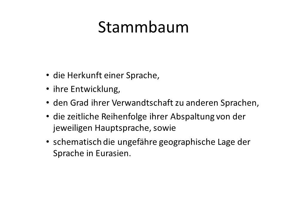 Stammbaum die Herkunft einer Sprache, ihre Entwicklung,