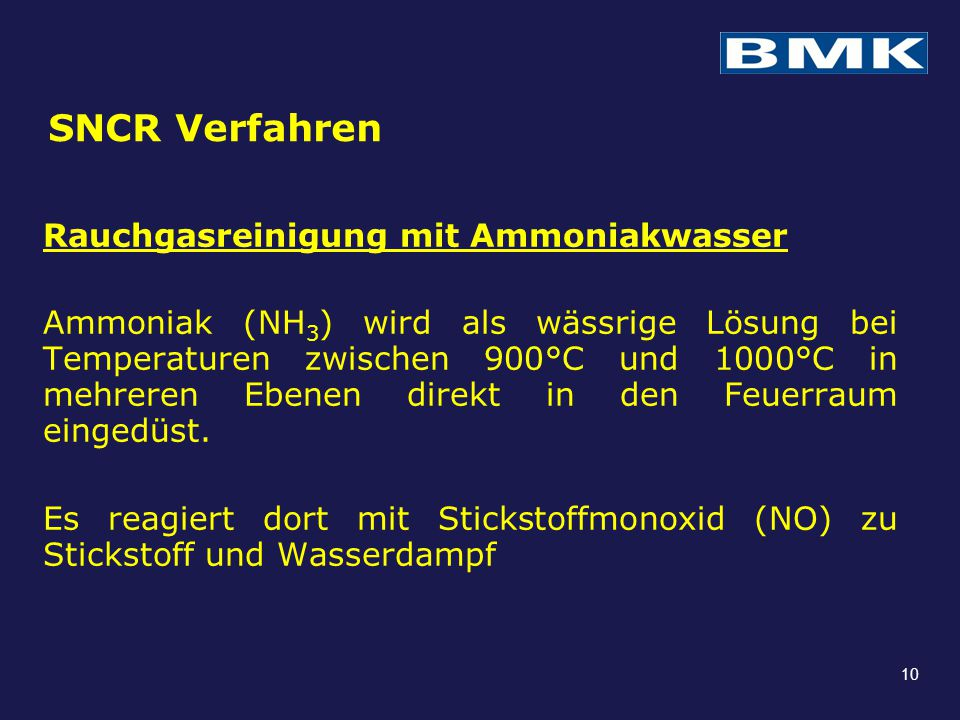 SNCR Verfahren Rauchgasreinigung mit Ammoniakwasser