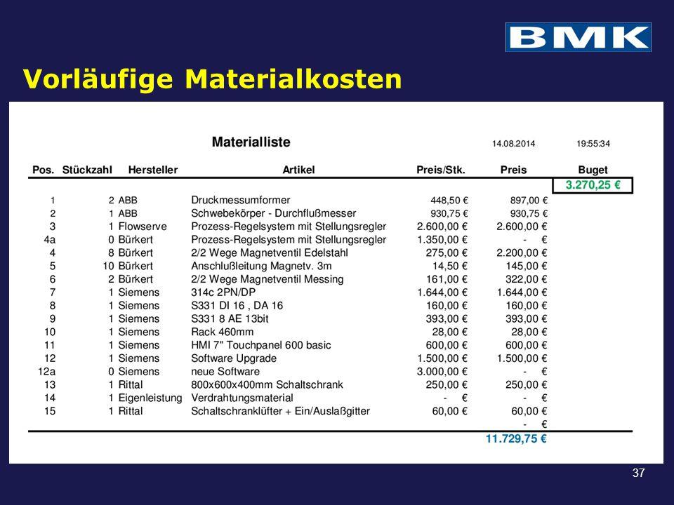 Vorläufige Materialkosten