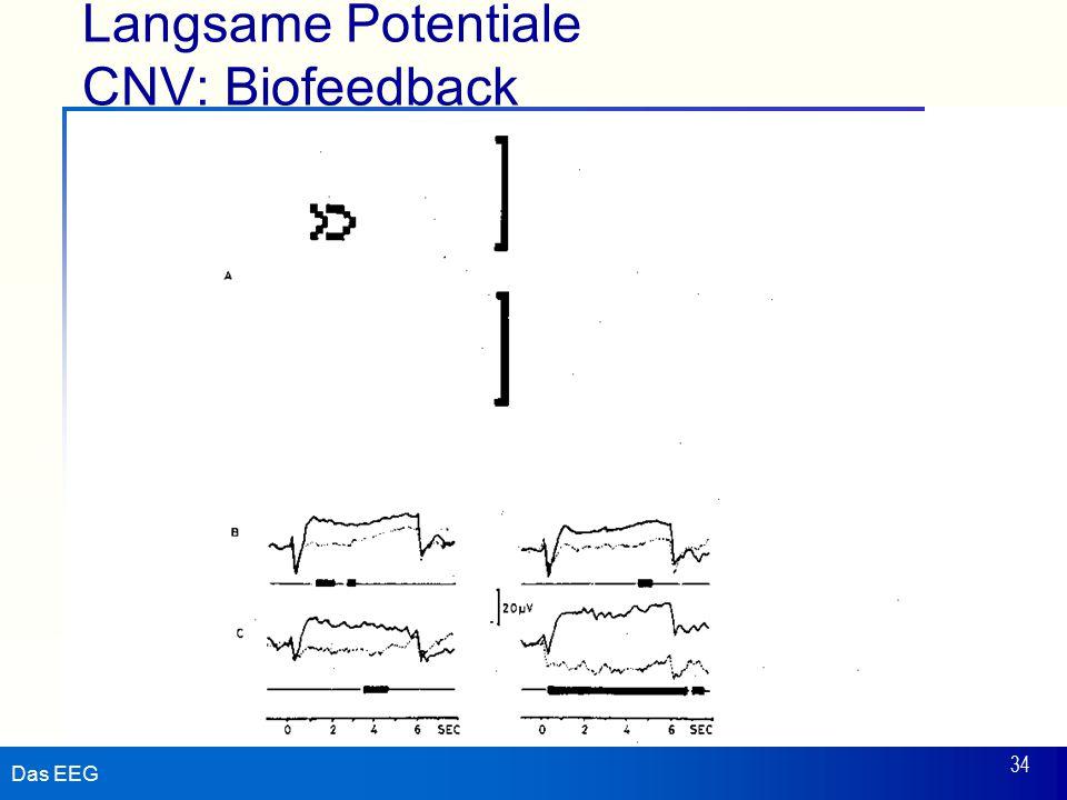 Langsame Potentiale CNV: Biofeedback