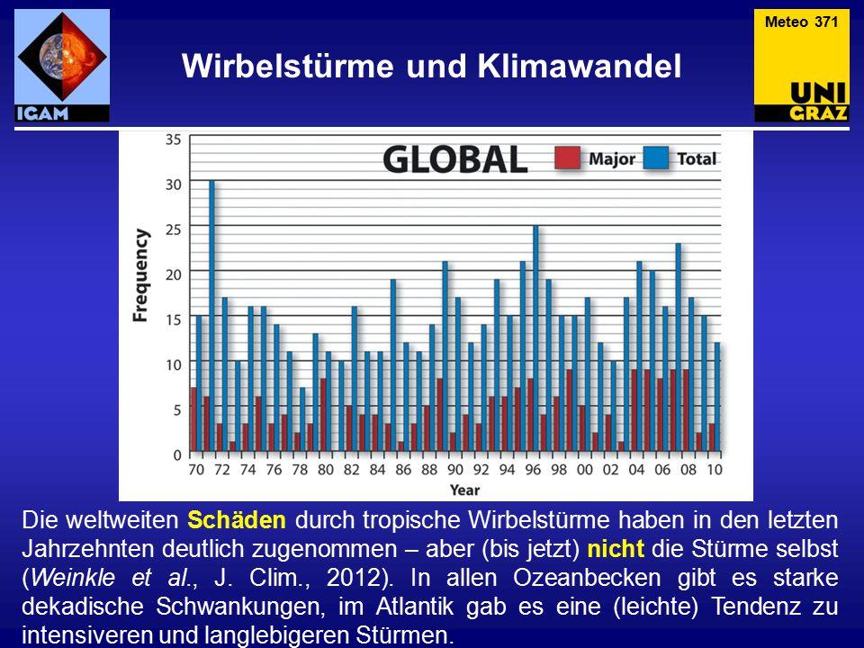 Wirbelstürme und Klimawandel