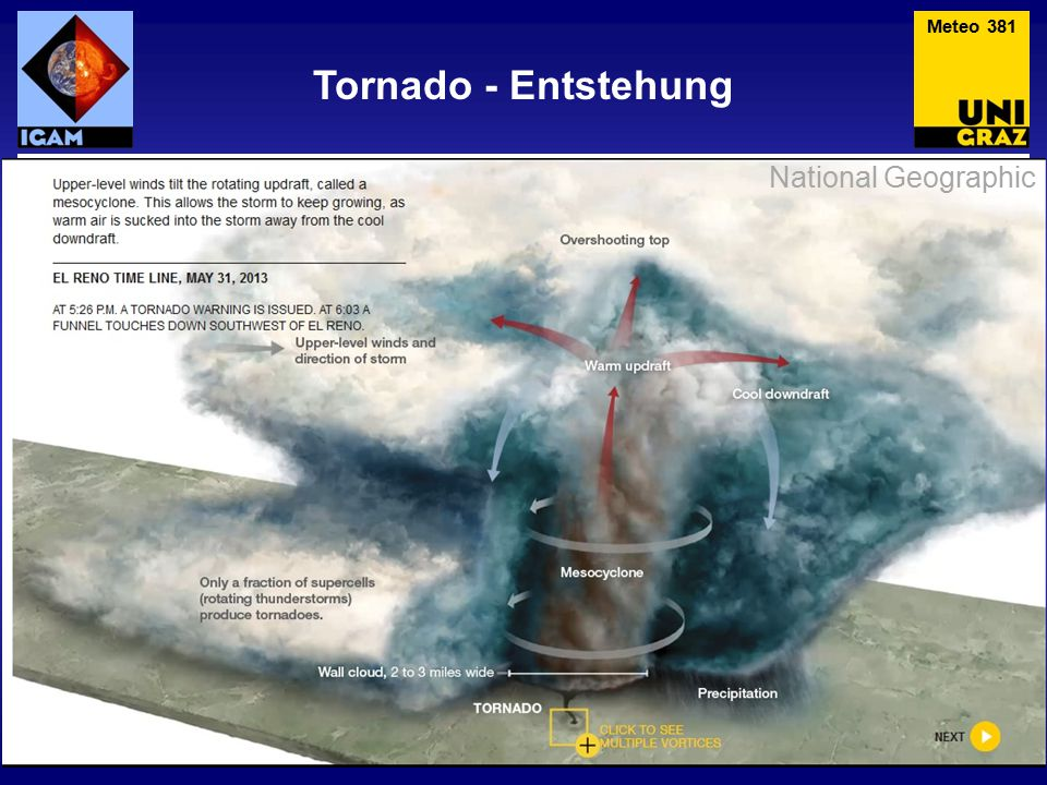 Meteo 381 Tornado - Entstehung National Geographic
