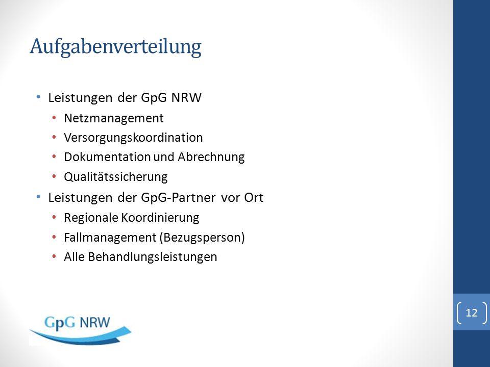 Aufgabenverteilung Leistungen der GpG NRW