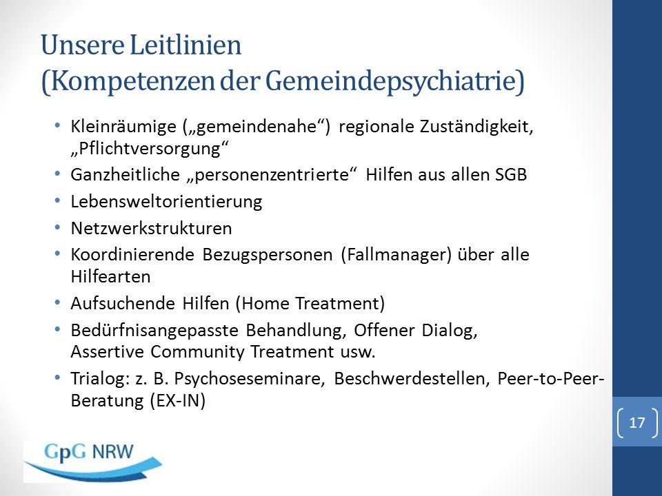 Unsere Leitlinien (Kompetenzen der Gemeindepsychiatrie)